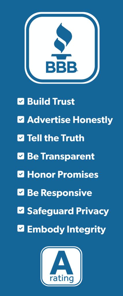 List of Better Business Bureau Standards of Trust