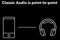 Classic Audio is point to point with illustration of phone to headphones