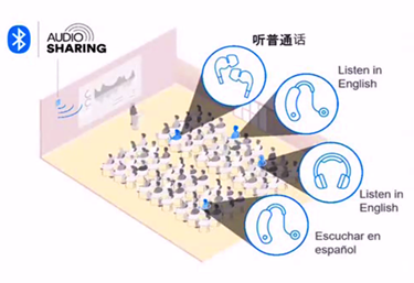Image courtesy of Bluetooth illustrating the concept of audio sharing